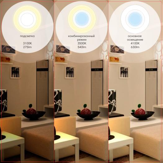 Умный светильник MAXUS 3-step 9W (сменные яркость и тон) круг